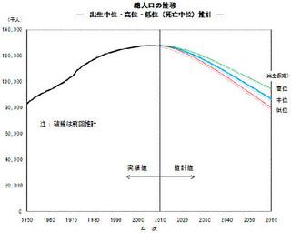 人口推計.jpg